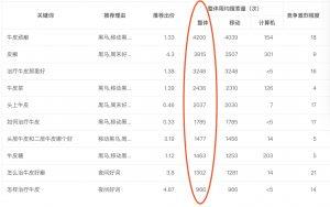 土方为什么是暴利产品,怎么做土方月入10万_小峰创业汇