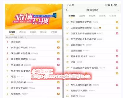 微博占卜,一个适合新人的赚钱商机_小峰创业汇
